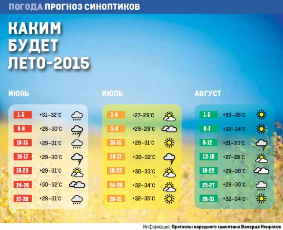 кака¤ будет погода в мае июне 2016 в тбилиси